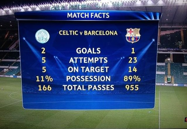 Celtic-Barca matchfacts